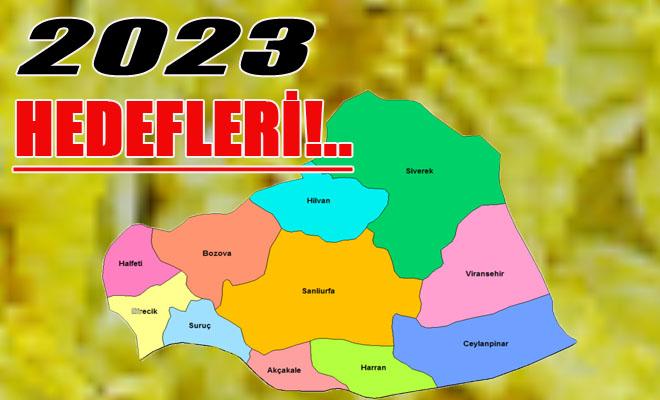 Şanlıurfa'nın 2023 Vizyonu