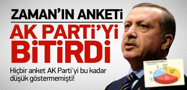 Zaman'ın anketine göre 'AK Parti bitti'