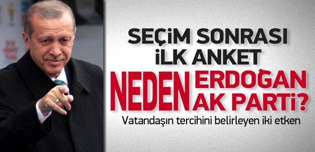 İşte seçmenin AK Parti'yi tercih nedeni