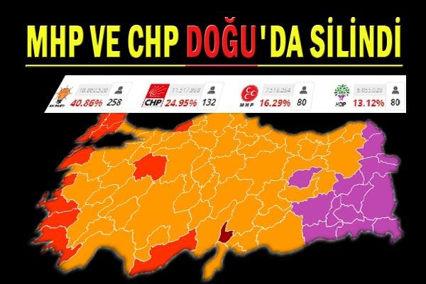 Ak Parti'nin oyları doğuda HDP'ye İç Anadolu'da MHP'ye kaydı