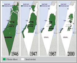 İslamafobinin çözümü Filistinde
