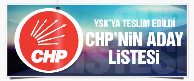 CHP Şanlıurfa Listesi Sürprizlerle dolu