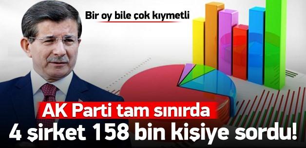 1 Kasım'da Ak Parti'nin tek başına iktidarı görünüyor