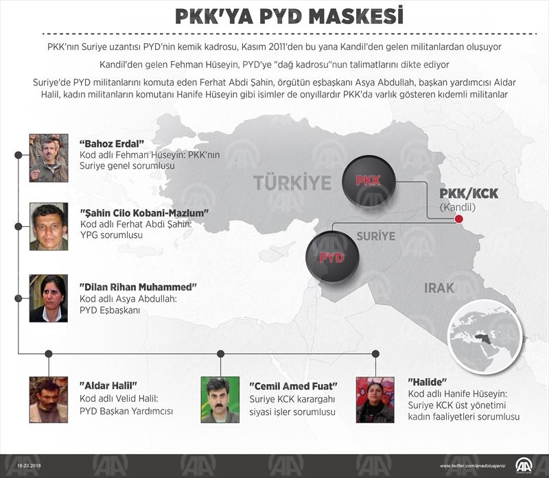 PYD ile PKK bir mi? PYD ile Ankara patlaması ilişkili mi? PYD Nedir?