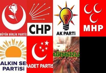 İşte tüm partilerin Urfa adayları ve bağımsızlar
