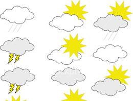 Meteoroloji Genel Müdürlüğü beş günlük hava sıcaklık tahimlerini yaptı
