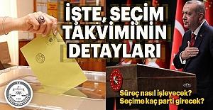 Türkiye Seçime Gidiyor! Peki, Seçim...