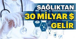 Urfa#039;da doktor Bulamıyoruz, Türkiye...