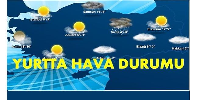 Urfa'da Hava Sıcaklığı Etkisini Sürdürüyor