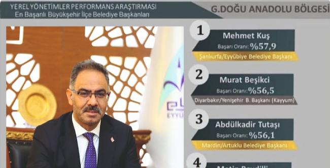 Mehmet Kuş Türkiye'de en başarılı belediye başkanı seçildi