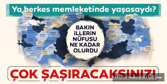 Urfalılar Urfa'da Yaşasaydı Urfa Türkiye'nin En Büyük Şehri Olurdu