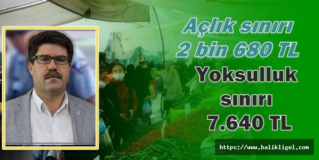 İbrahim Coşkun: Açlık Sınırı: 2 bin 680 TL Oldu