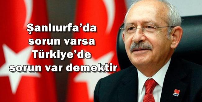 Kılıçdaroğlu TBMM Grup Toplantısında Şanlıurfa'nın Sorunlarını Konuştu