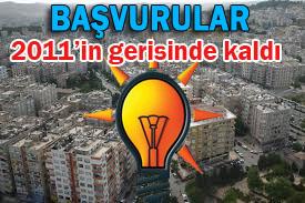 AK Parti'de kaç kişi aday adaylık için başvurdu