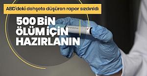 Coronavirüs İle İlgili ŞOKE Eden...