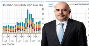 Merkez Bankası enflasyon tahminini artırdı