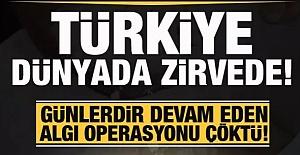 Türkiye Buğdayı niçin ithal ediyor?