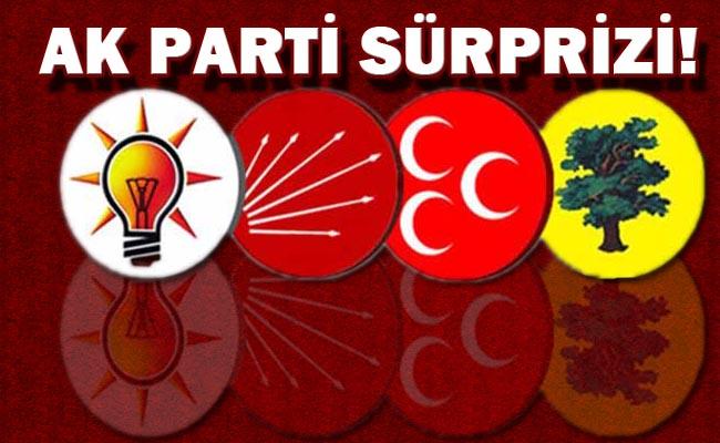 Son anket yayımladın: AK Parti sürprizi!