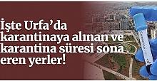 Urfa'da Bir Günde 9 Vaka Tespit Edildi